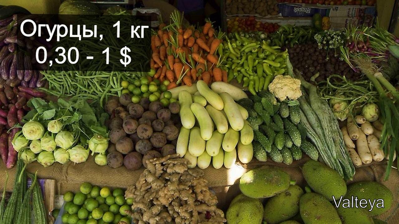 Цены на Шри Ланке RS__MwbJqk0