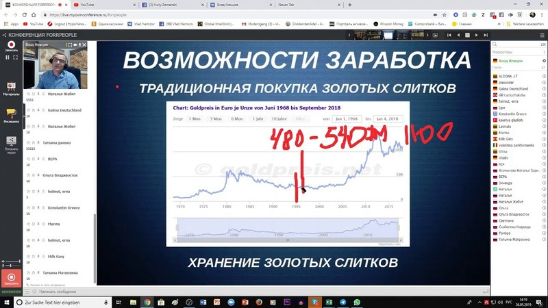 Livestream von Влад Немцов Vlad Nemzov