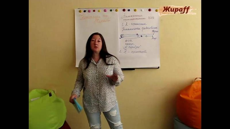 Наталья Хлопонина Что такое психологические трансформационные ИГРЫ