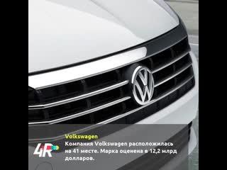 Самые дорогие автомобильные бренды. Часть III