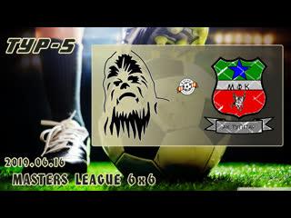Чубакка v/s ак тулпар (5 тур). football masters league 6x6. full hd. 2019.06.16