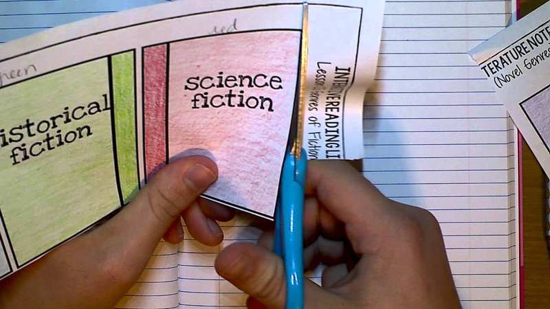 Genres of Fiction: Interactive Notebook Activity (IRLN L23A1)