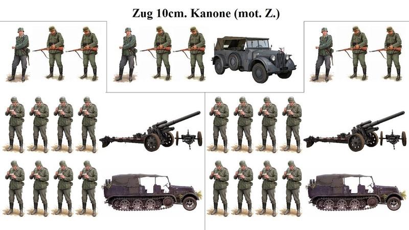 Взвод тяжелых орудий в составе артиллерийской батареи танковой дивизии Вермахта