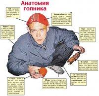 Гопник Гопник, 12 марта 1993, Казань, id49287686
