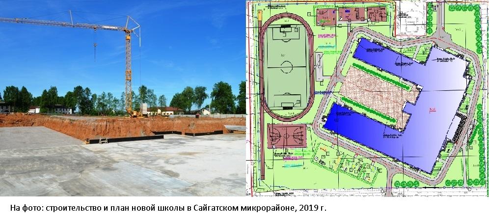 имена и фамилии жителей села Сайгатка, чайковский район, 2019 год