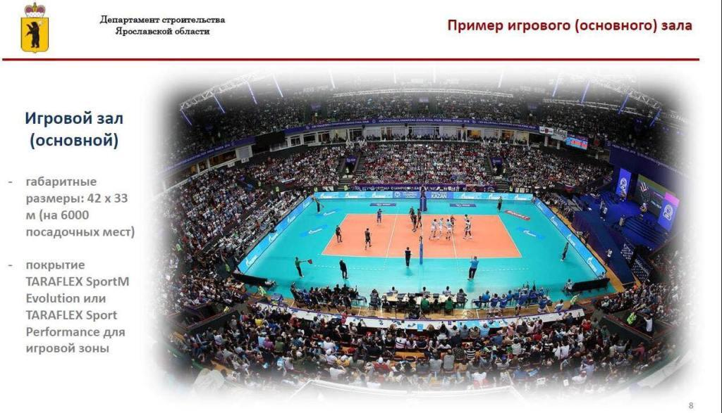 До конца 2019 года будет разработан проект строительства волейбольного центра в Ярославле