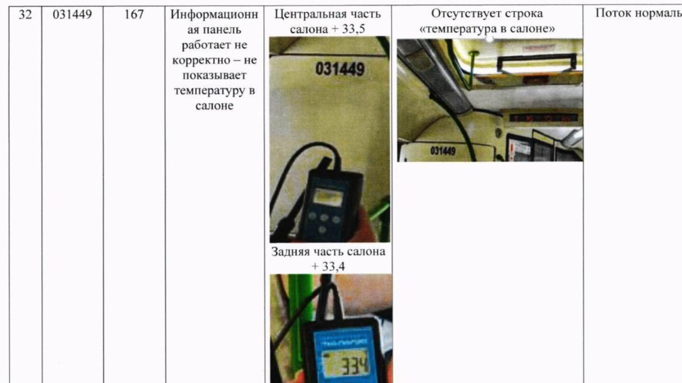 Ещё о состоянии московских автобусов
