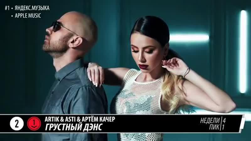 ТОП 20 русских песен (14 марта 2019)