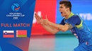 Slovenia vs Belarus Full Match 2019 FIVB Men's Volleyball Challenger Cup