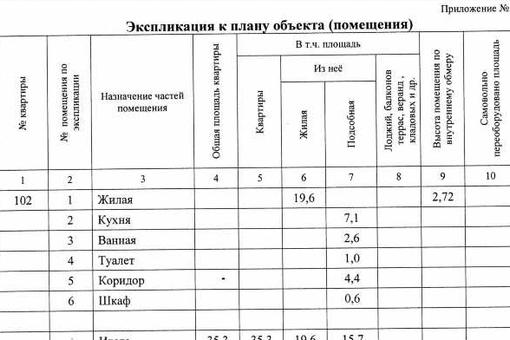 купить квартиру Советская 32
