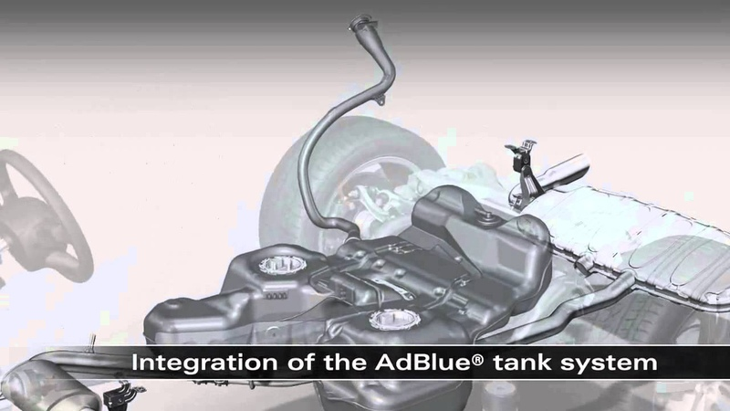 Audi V6 TDI TEchnology