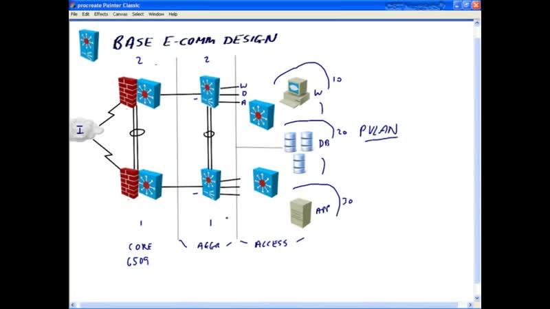 13 E-Commerce Module Design (Part 2)