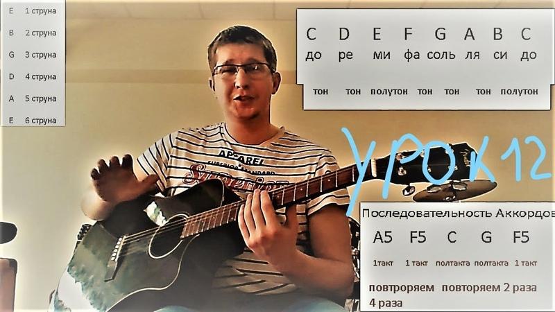 Урок 12. Как быстро выучить ноты на грифе гитары. Power chords. Californication - RHCHP