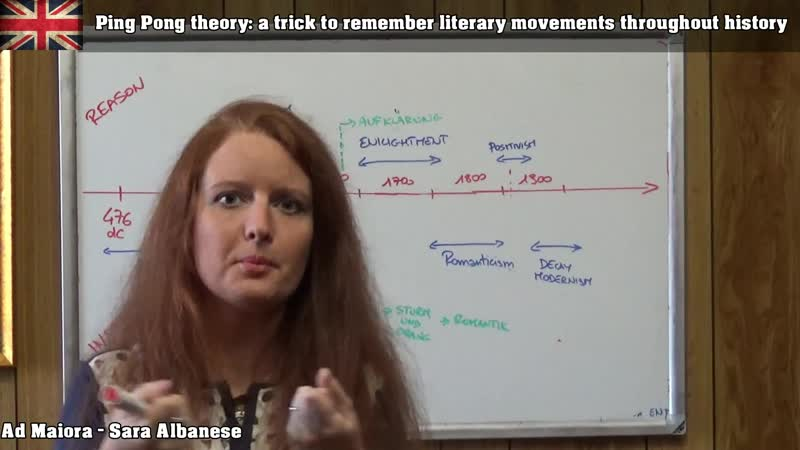 English Literature The Ping Pong theory a trick to remember literary movements throughout history