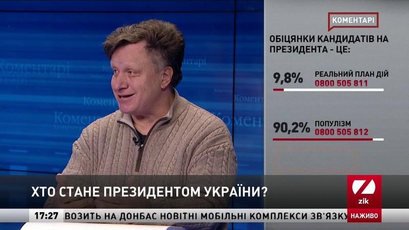 Виборчий тиждень які шанси в кандидатів   Коментарі за 25.03.19