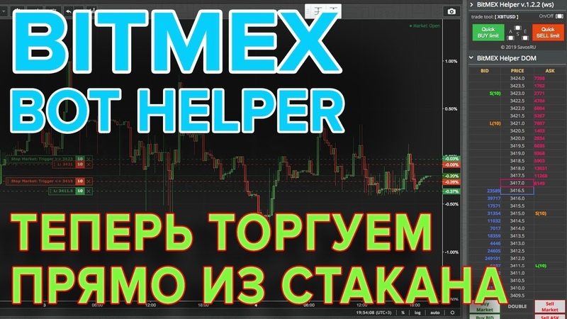 ✅ Bitmex Bot Helper - Подробности, Чаcть 4 Торговля из стакана (DOM trading)