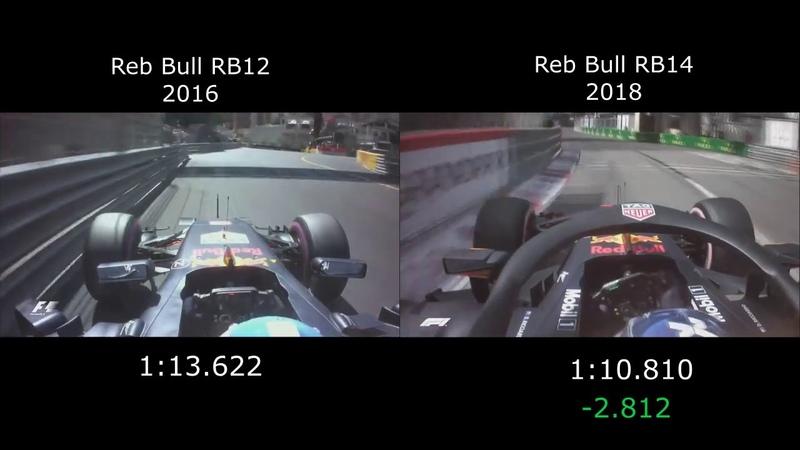 Daniel Ricciardos Pole laps on Monaco Grand Prix 2018 vs 2016