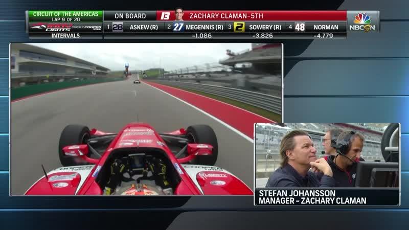 Indy Lights 2019. Round 2. COTA. Race2