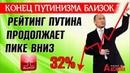 Конец путинизма близок Рейтинг Путина в крутом пике Данные ВЦИОМ и Центра Сулакшина