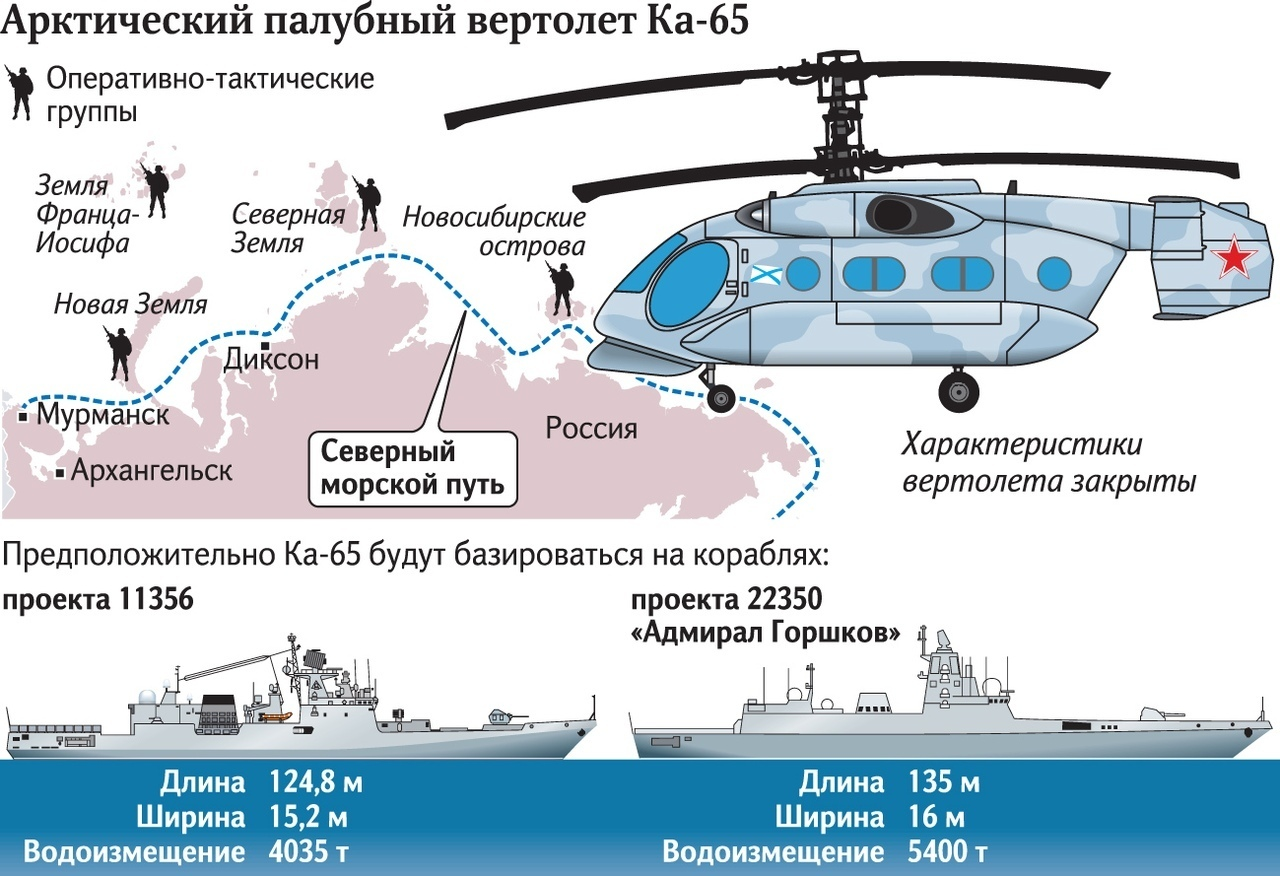 "Promising Naval Helicopter ""Minoga"" (Lamprey) - Page 2 3oOKNpVH6ps"