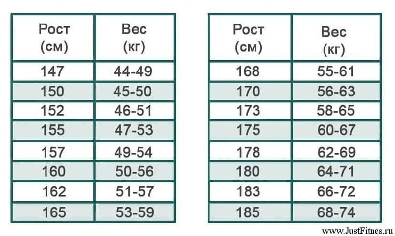 Идеальный вес (продолжение), изображение №1