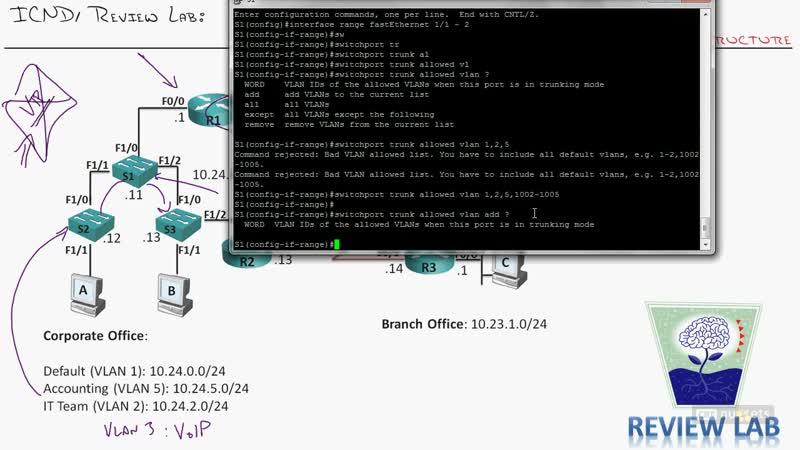 05. ICND1 Review Lab Part 4 VLAN Configuration