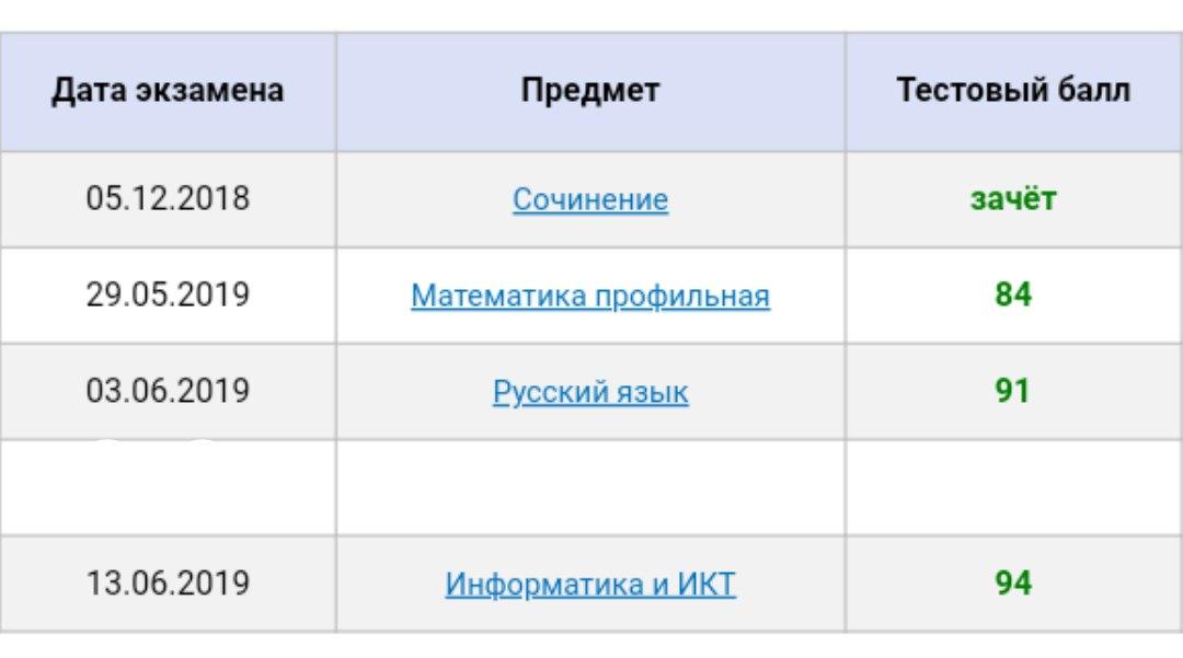 Альфа банк тольятти кредитная карта