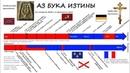 Аз бука изтины Нас крестил не Владимир а Романовы Фильм 2