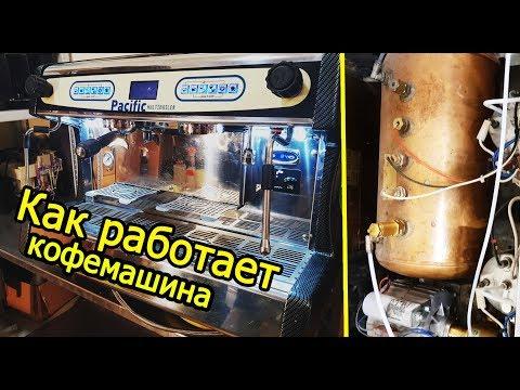 Устройство профессиональной мультибойлерной кофемашины Принцип работы