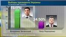 НаУкраине завершается подсчет голосов напрезидентских выборах