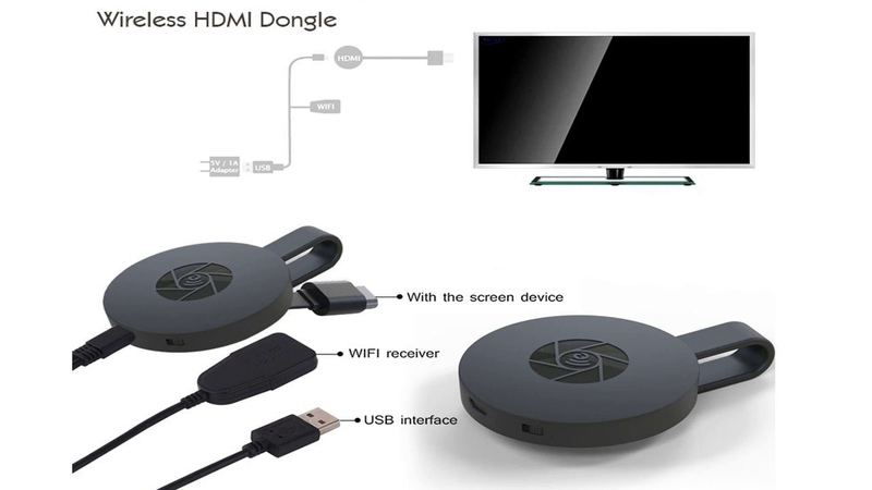 HDMI медиаплеер TvCast за 1490 руб Купить медиаплеер HDMI для телевизора