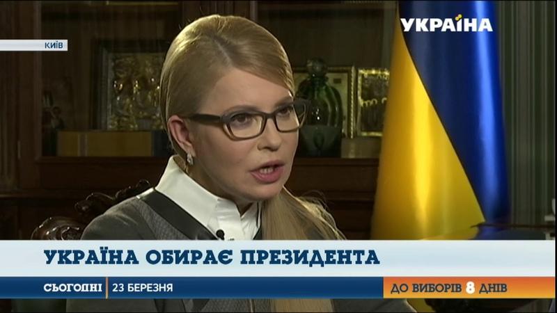 Ексклюзивна розмова з Юлією Тимошенко