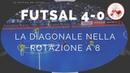 Futsal 4-0: La diagonale nella Rotazione a 8