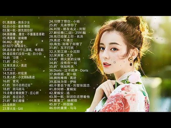 Лучшие Тик Ток Песни Китая 2019 - Top Chinese Songs 2019 - Best Chinese Music Playlist
