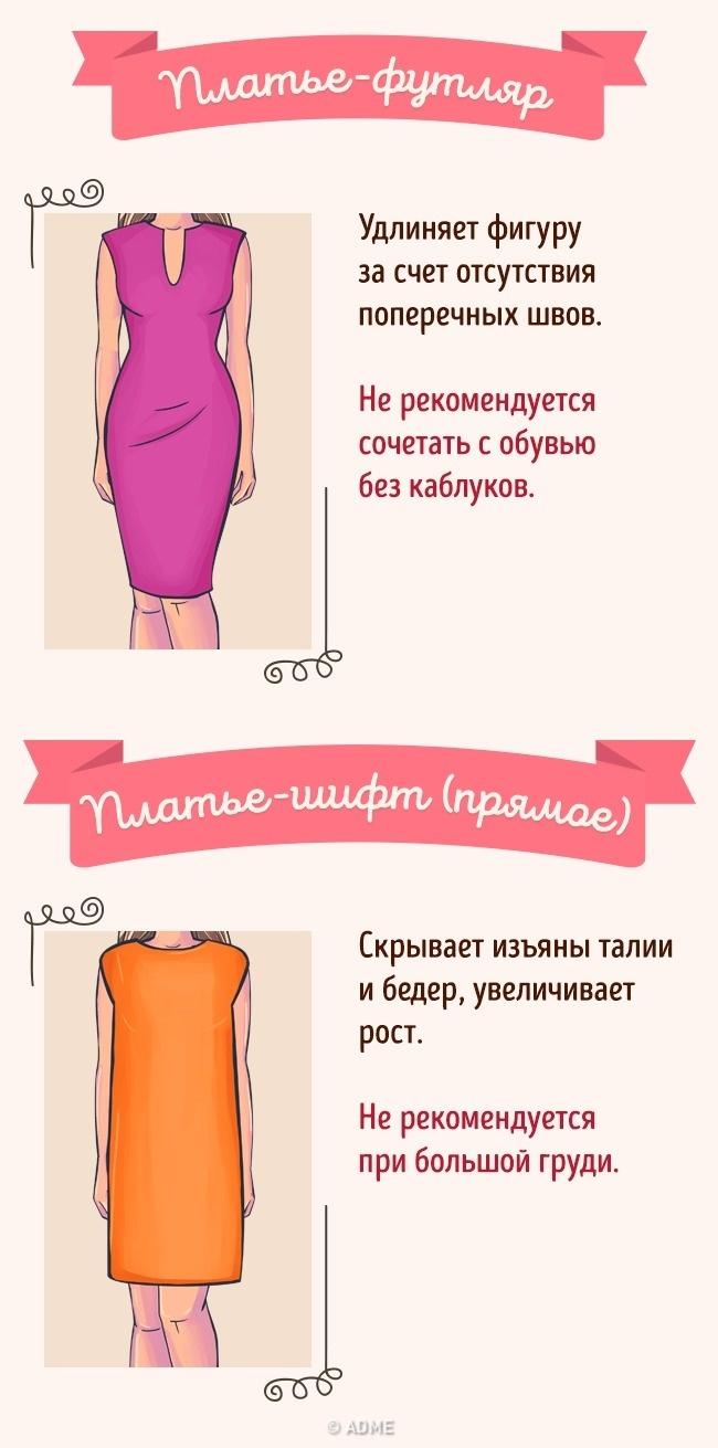 Как выбрать идеальное платье по типу фигуры.