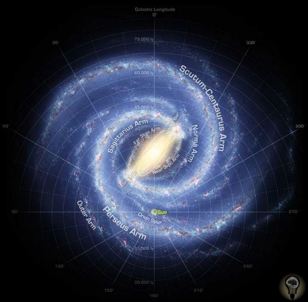 Галактический диск - артефакт, который смущает ученых своей загадкой.