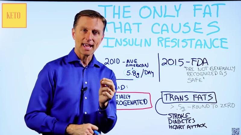 Др Берг Жир который вызывает инсулинорезистентность