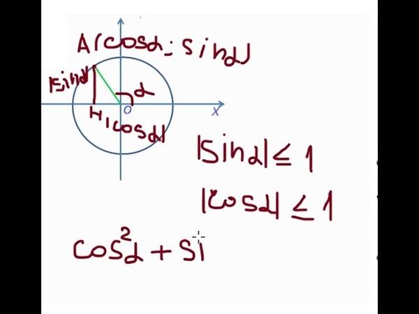 тригонометрия часть вторая синусы косинусы тангенсы котангенсы