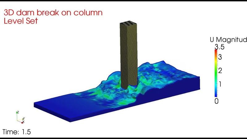 Dam break impact on a square column with OpenFOAM