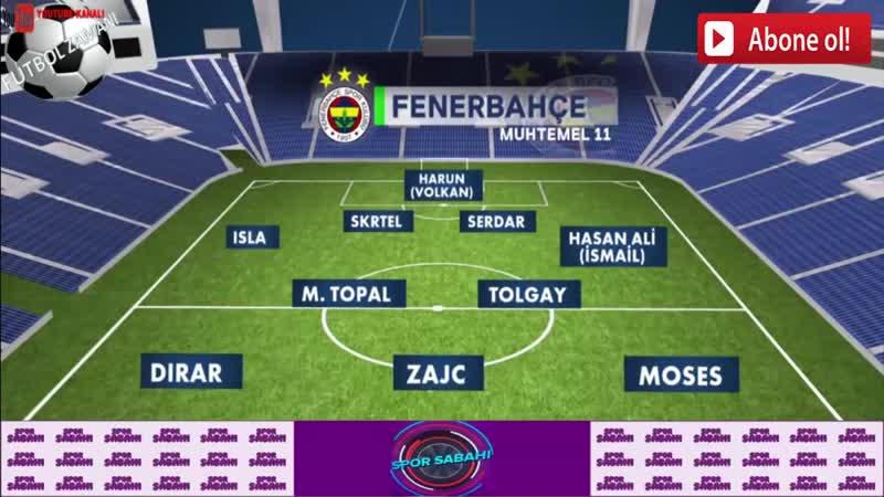 Spor Sabahı 13 Nisan 2019 Trt Spor Trabzonspor Beşiktaş Fenerbahçe Galatasaray Yorumları