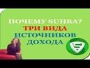 Три источника дохода Возможность для каждого СУХБА SUHBA