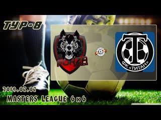 Forza v/s титан (8 тур). football masters league 6x6. full hd. 2019.07.07