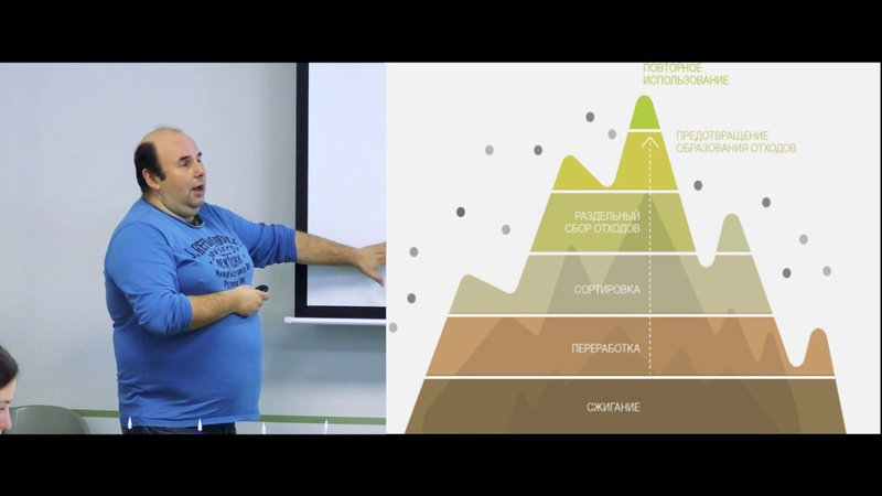 Алексей Киселёв из Гринпис о проблеме отходов, сжигании отходов и zero waste (Россия)