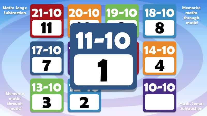 Subtraction 10 Math Song
