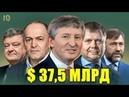 Они Богаче Всего Населения Страны Самые Богатые Украинцы Олигархи Украины Коломойский Порошенко