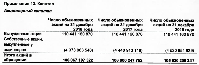 «Пятнашки» «ОГК-2» и «Мосэнерго»