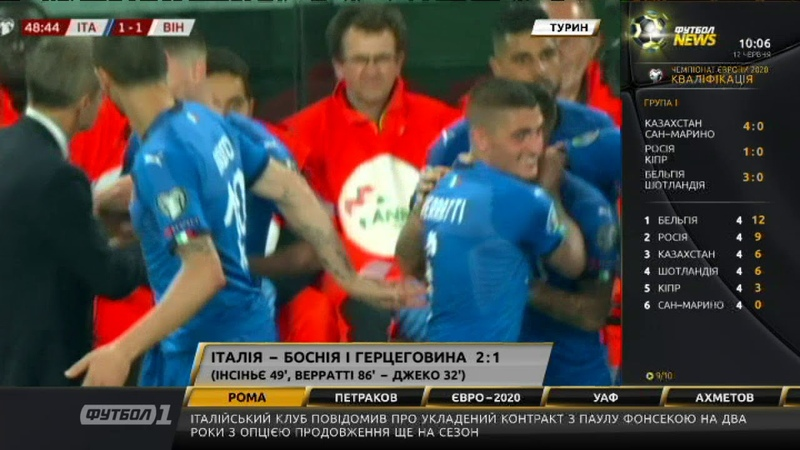Футбол NEWS від 12.06.2019 (1000)   Збірна України U-20 - у фіналі чемпіонату світу