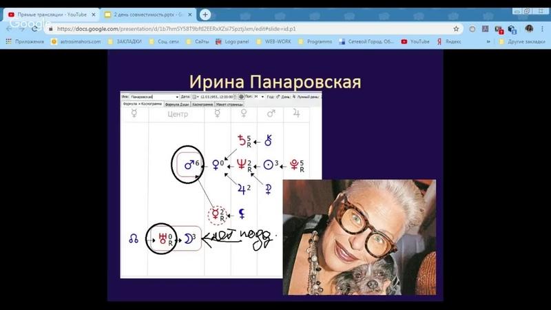 2 den Professiay Astropsiholog