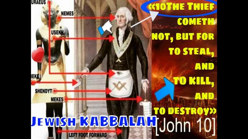 *ANTICHRIST DEFINITION IN JOHN10 VERSE10 1ST STAGE UNDERSTANDING OF THE BEAST *