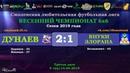 Весенний сезон 6х6-2019. ДУНАЕВ - ВНУКИ ЭЛОРАНА 2:1 (обзор матча интервью)